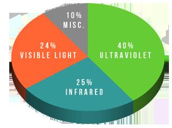 windowfilmkansascityfading-causes2
